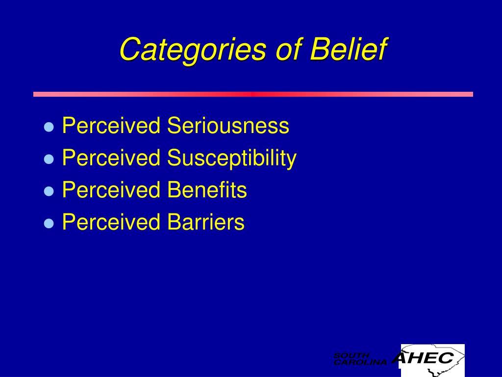 Categories of Belief