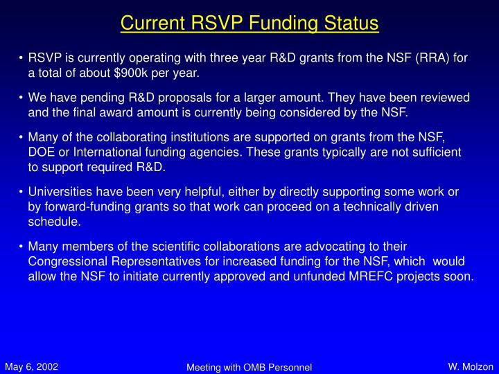 Current RSVP Funding Status