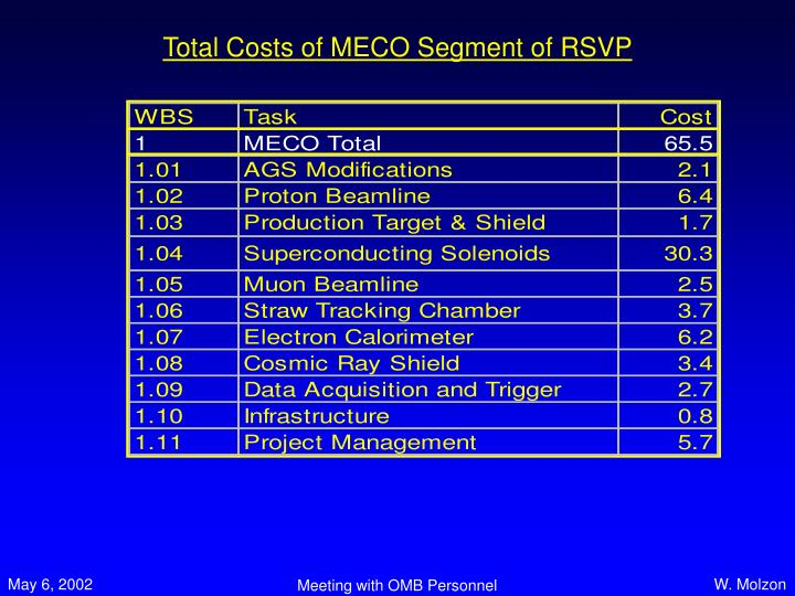 Total Costs of MECO Segment of RSVP
