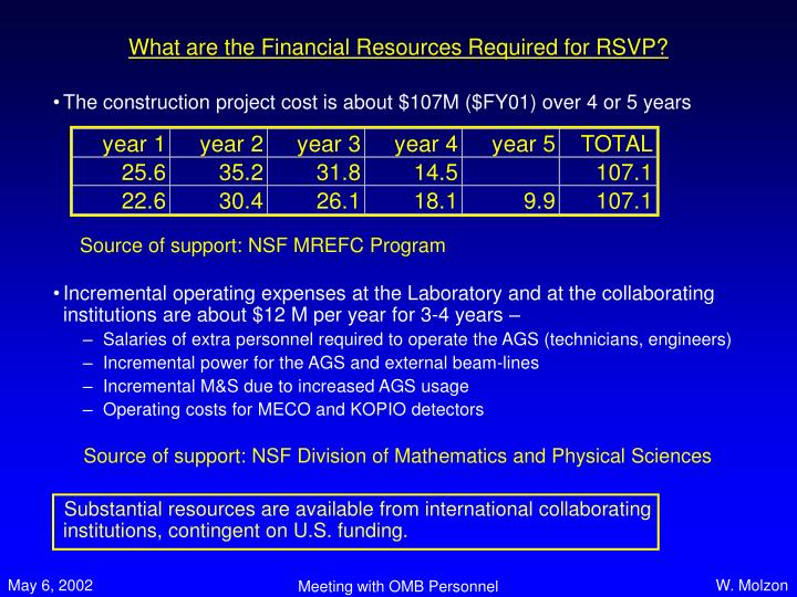 What are the Financial Resources Required for RSVP?