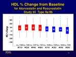 hdl change from baseline for atorvastatin and rosuvastatin study 65 type iia iib