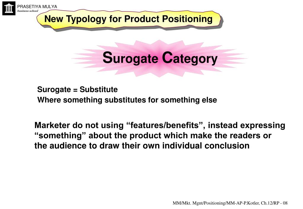 New Typology for Product Positioning