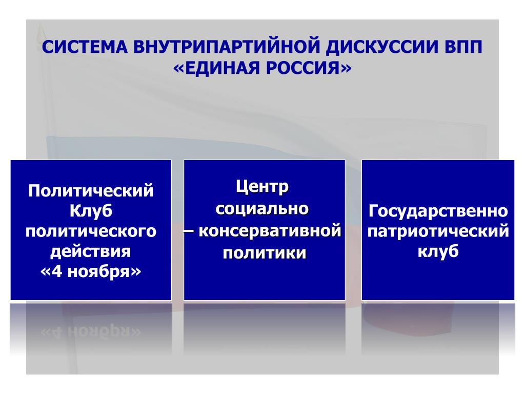 Система внутрипартийной дискуссии ВПП «Единая Россия»