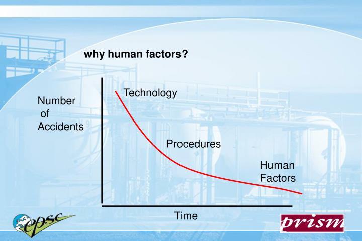 why human factors?