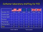 catheter laboratory staffing for pci