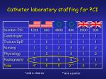 catheter laboratory staffing for pci11