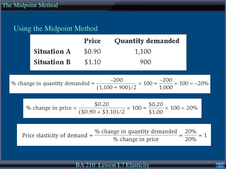 The Midpoint Method