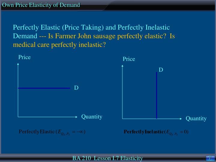 Own Price Elasticity of Demand