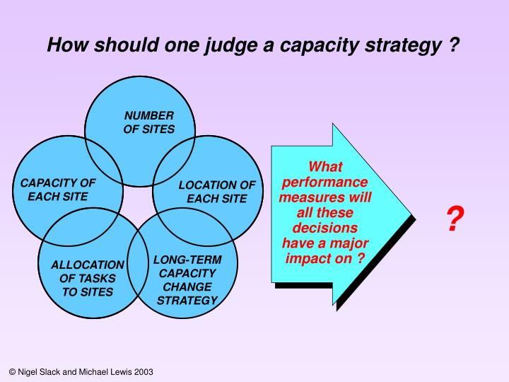 How should one judge a capacity strategy ?