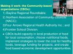 making it work the community based organizations cbos