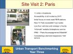 site visit 2 paris