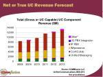 net or true uc revenue forecast