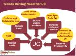 trends driving need for uc