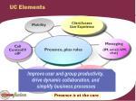 uc elements
