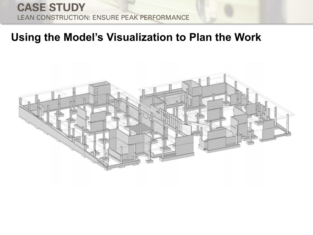 Using the Model's Visualization to Plan the Work