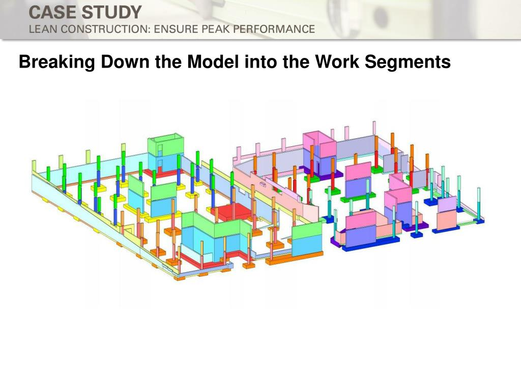 Breaking Down the Model into the Work Segments