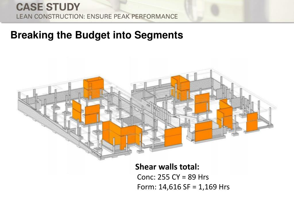 Breaking the Budget into Segments