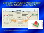 lower quality unconventional reservoirs require advanced technology at a higher price