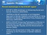 recent workshops in the escap region