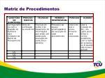 matriz de procedimentos17