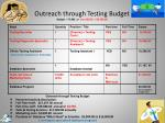 outreach through testing budget budget 77 865 or less 19 072 58 793 00