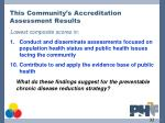 this community s accreditation assessment results