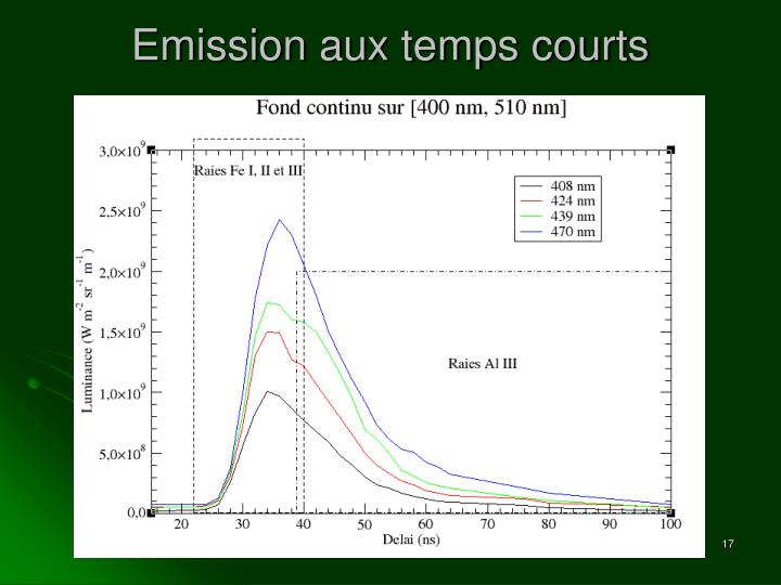 Emission aux temps courts