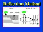 reflection method81