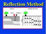 reflection method82