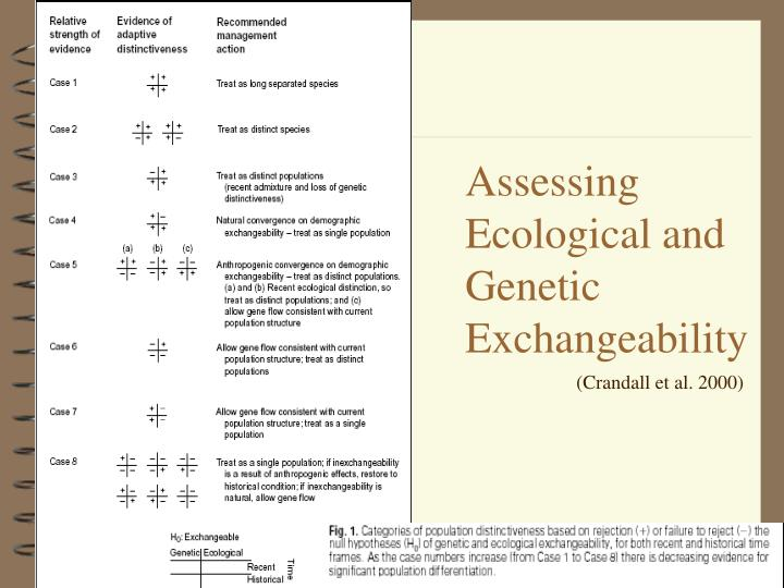 Assessing Ecological and Genetic Exchangeability