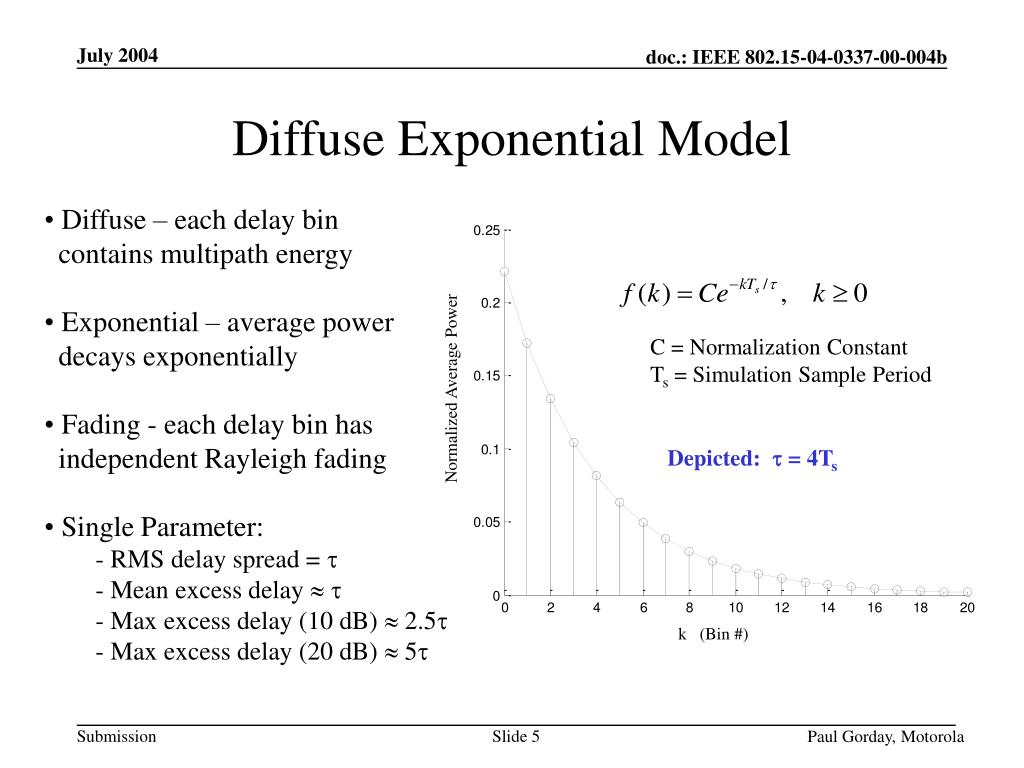 Diffuse Exponential Model