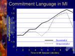 commitment language in mi
