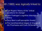 mi 1983 was logically linked to