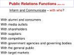 public relations functions mullin 32414