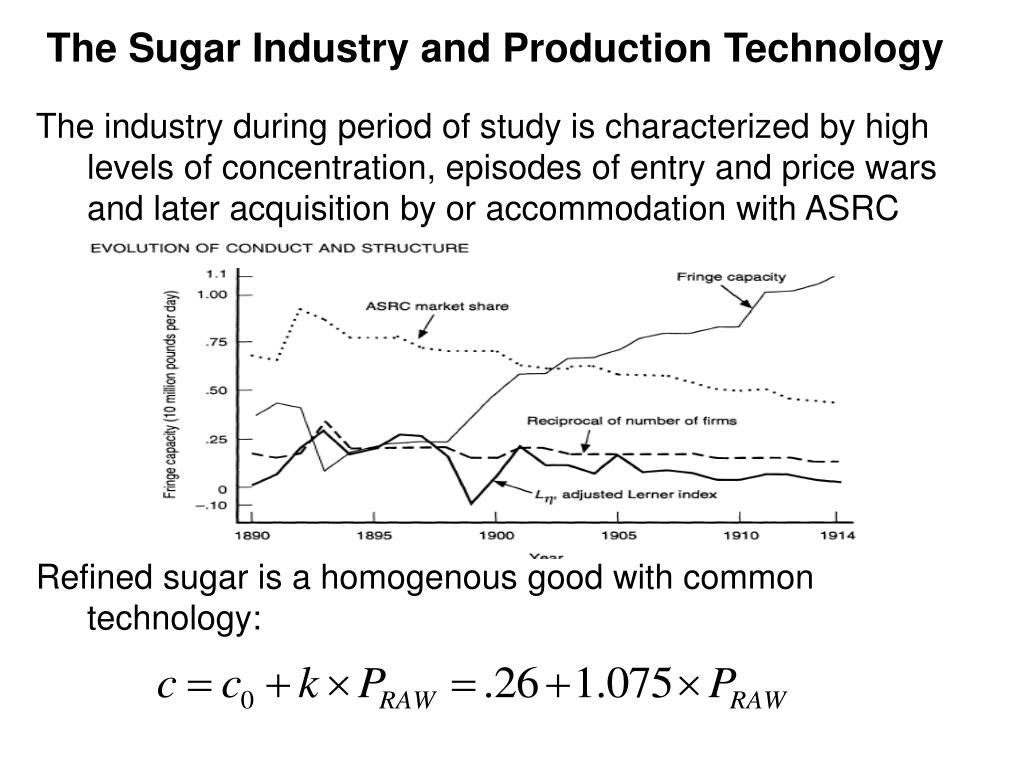 The Sugar Industry and Production Technology