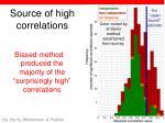 source of high correlations