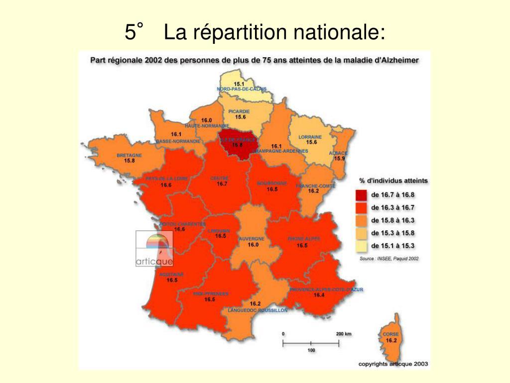 5° La répartition nationale: