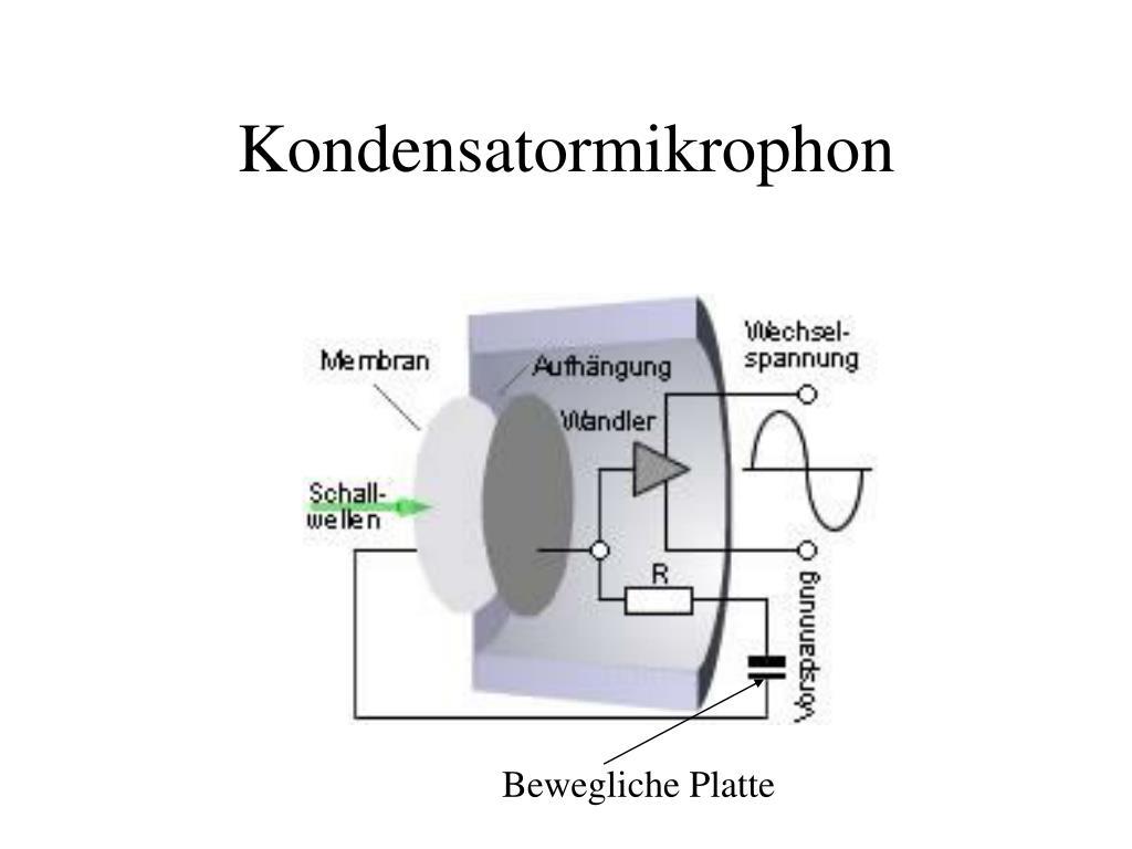 Kondensatormikrophon