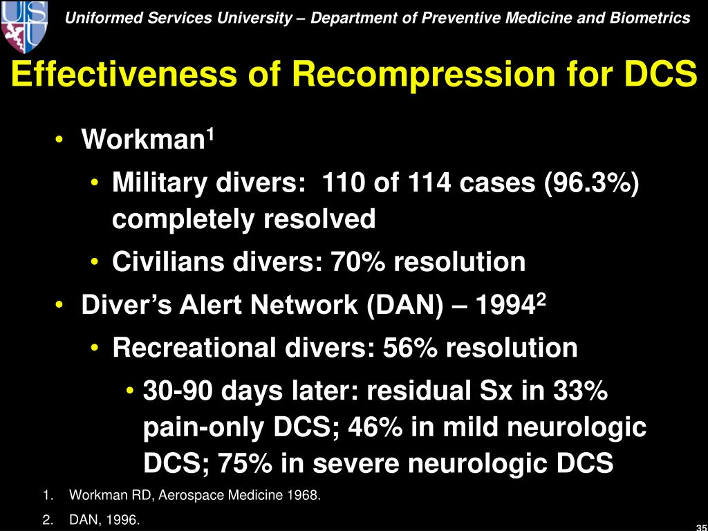 Effectiveness of Recompression for DCS