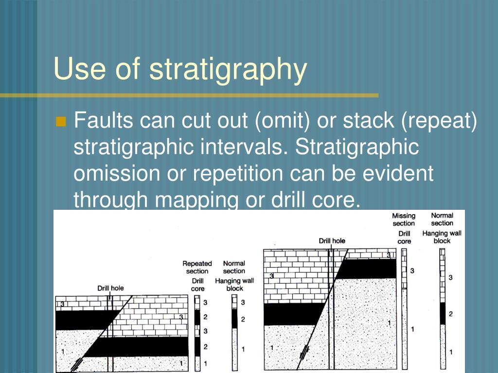 Use of stratigraphy