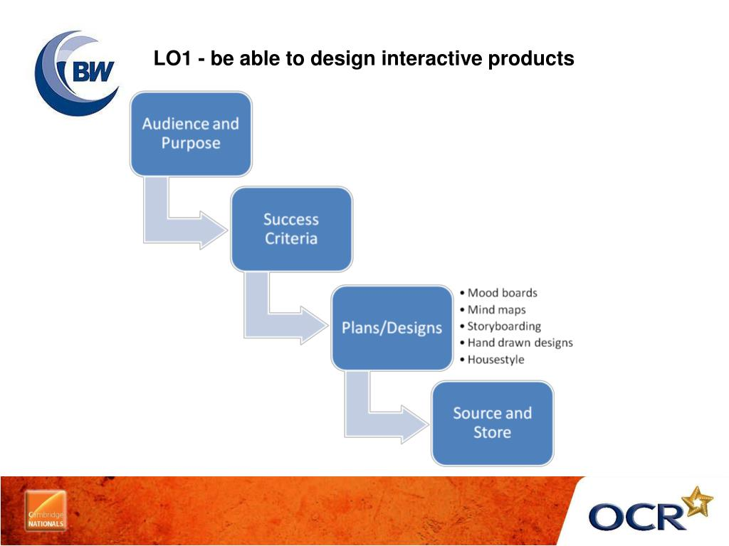 LO1 - be able to design interactive products