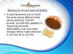 measure email deliverability