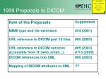 1999 proposals to dicom