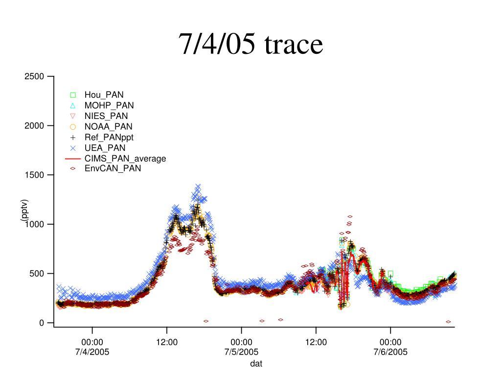 7/4/05 trace