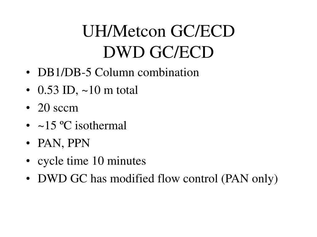 UH/Metcon GC/ECD