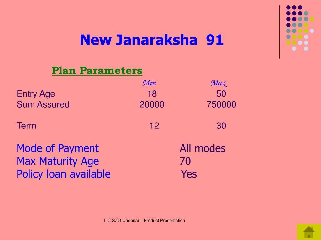 Plan Parameters