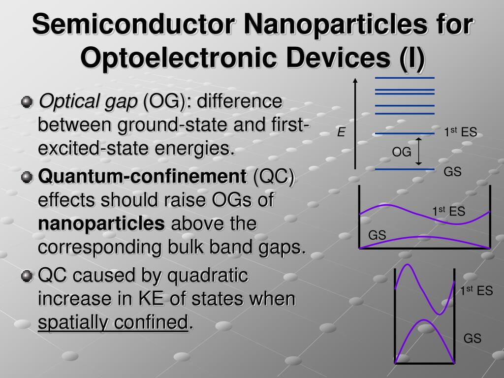 Semiconductor Nanoparticles for Optoelectronic Devices (I)