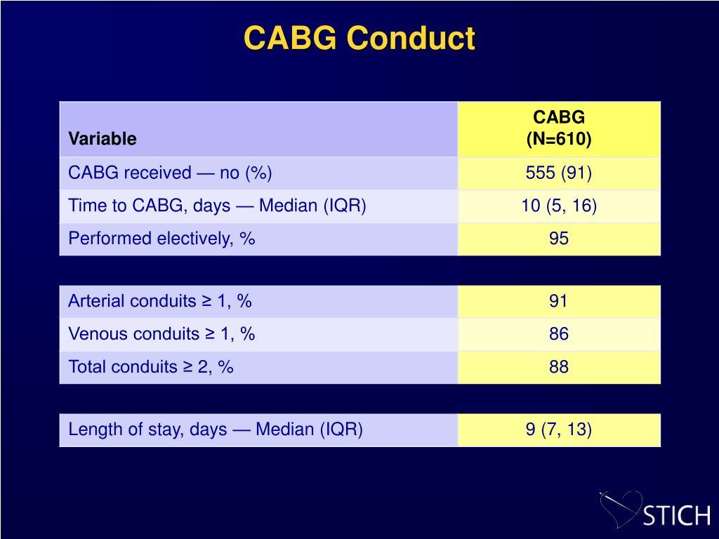 CABG Conduct