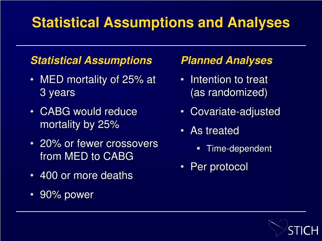 Statistical Assumptions and Analyses