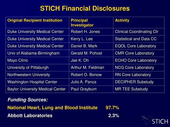 Stich financial disclosures